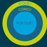Você conhece o Golden Circle?